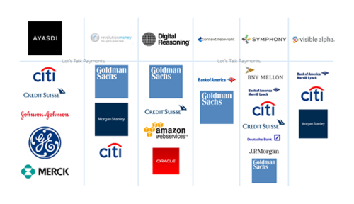 FinTech Buyers Club: Who Invests in FinTech Startups?