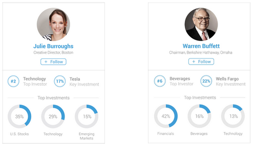 Openfolio compares your portfolio with other investors