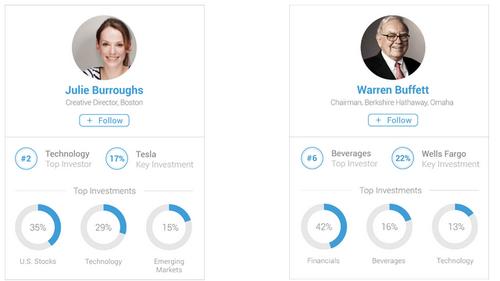Openfolio compares your portfolio with other investors