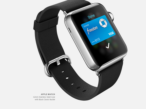 How Apple Pay is suppose to work on the Apple Watch