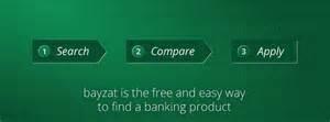 Banking and insurance comparison startup Bayzat raises $1m