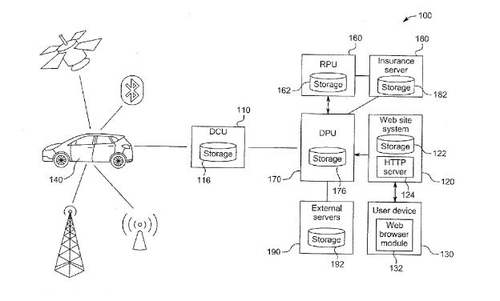 Which P&C Insurers Have Filed Patents Related to Autonomous Vehicles?