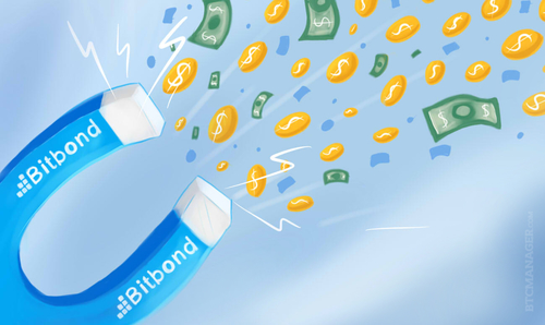 BitBond secures $1.2m funding