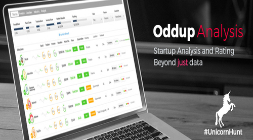 Oddup secures $6m Series A