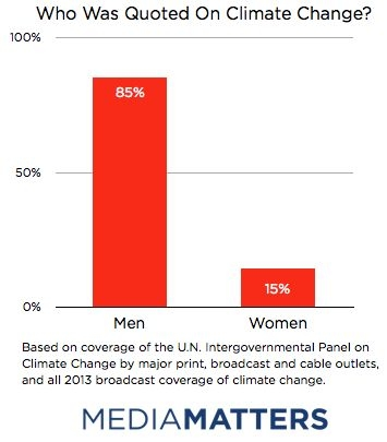 Where are all the female climate scientists?