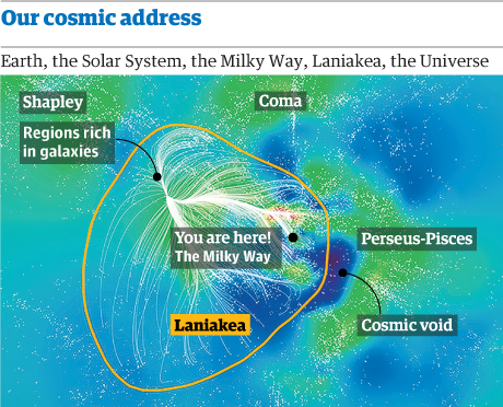 'Immeasurable Heaven': our home supercluster