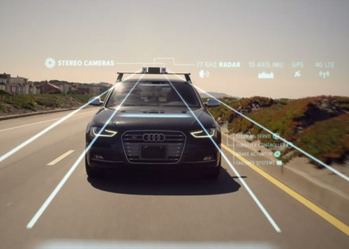 The self-driving car kit