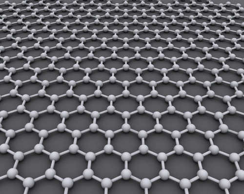 Graphene for Fuel Cells