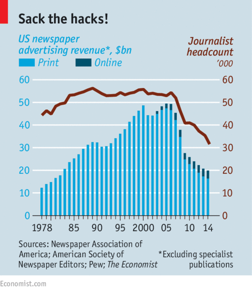 Where are all the journalists going?