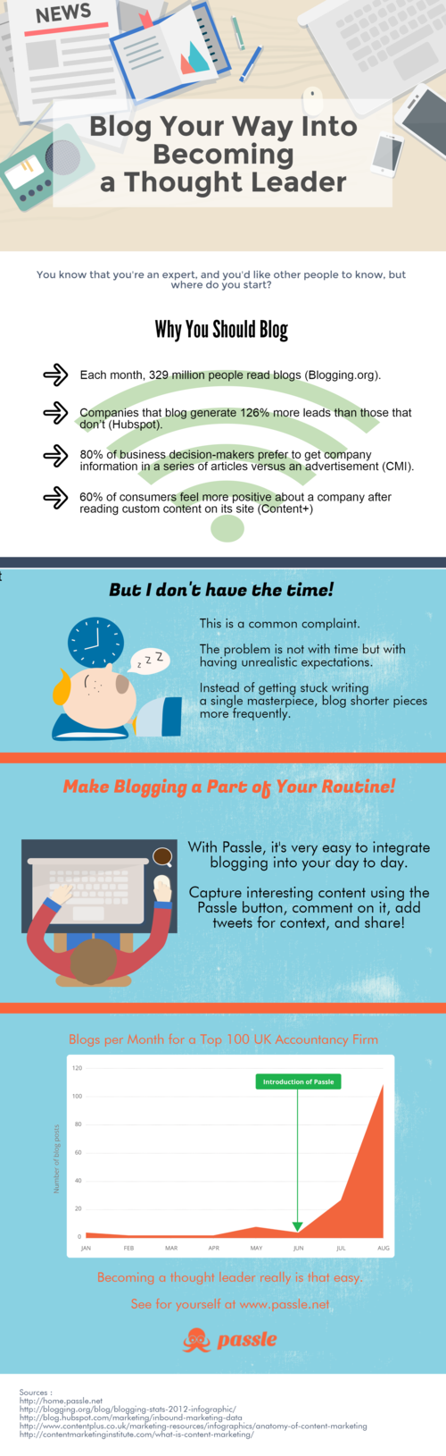 What is content marketing anyway? [Infographic]