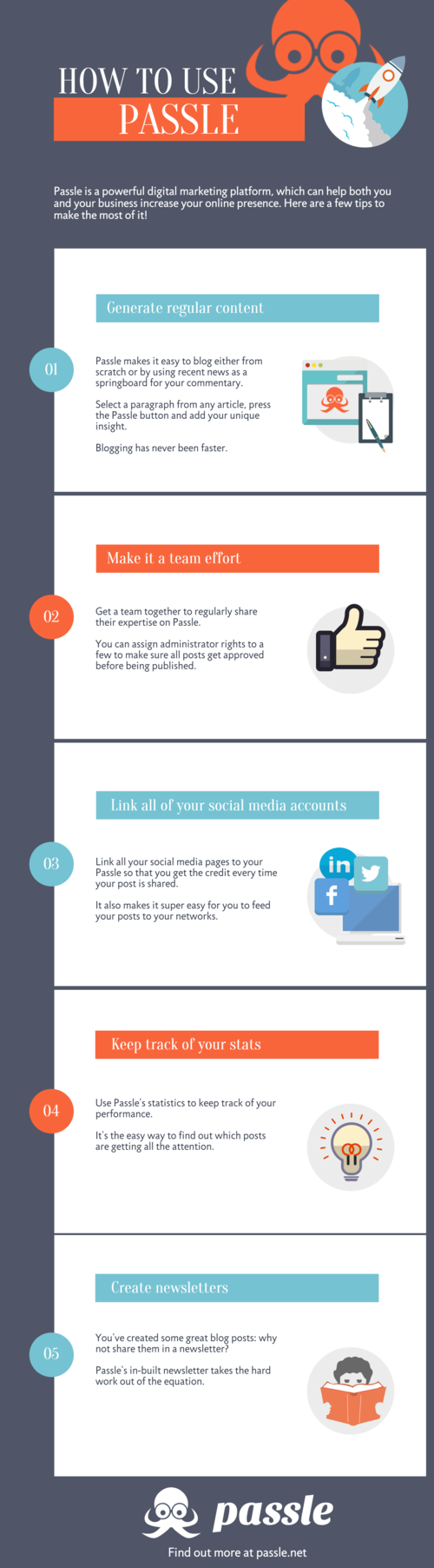 How to use Passle for your business [Infographic]