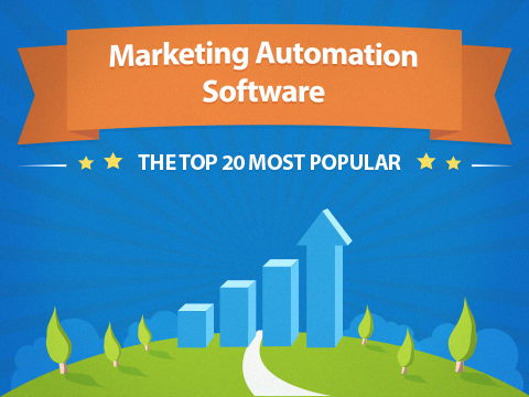 Top Marketing Automation Software - and how you can see who is using what...