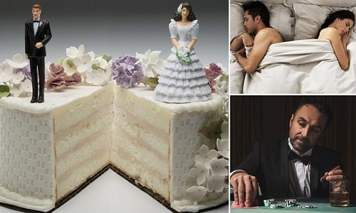 Is your marriage in trouble ?