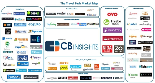 $5bn invested in travel tech in 2015