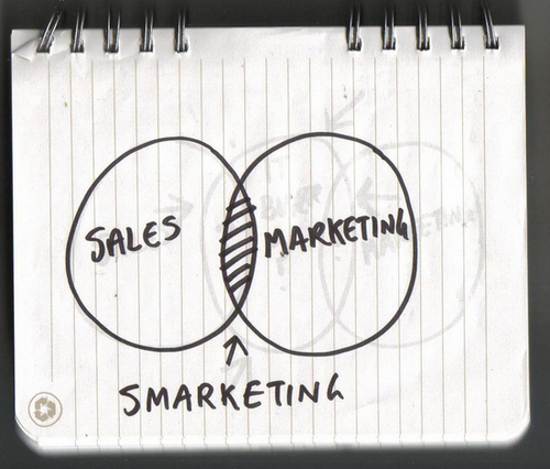 The Rise of Smarketing