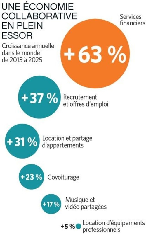 French Start Ups: Lots of Cash, Few Jobs
