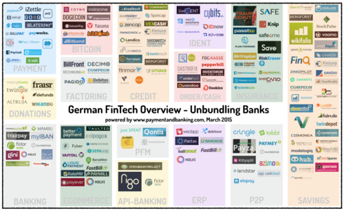 German FinTech Overview – Unbundling Banks