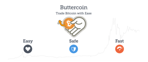 Bitcoin Marketplace Buttercoin Folds Despite $1.3 Million Investment