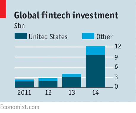 Financial services The fintech revolution