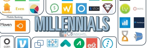 Millennial Personal Finance – The Fin Tech Startups Targeting Millennials