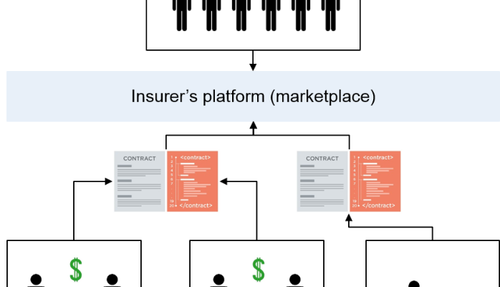 How a blockchain based insurer could look like