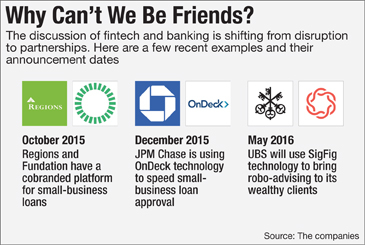 What Banks and Fintech Need to Ponder Before They Partner