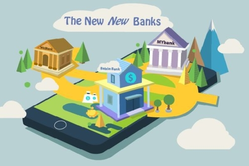 Alibaba, Baidu and Tencent and Their New Online Banks