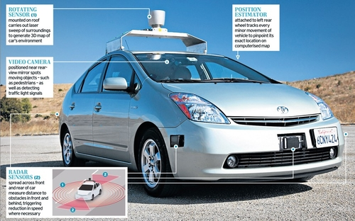 Britain to become global leader of driverless cars by 2030