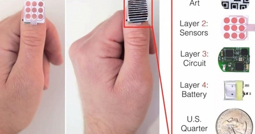 Mobile Discovers a Wearable for the Index Finger