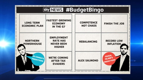 Anyone for Budget Bingo?