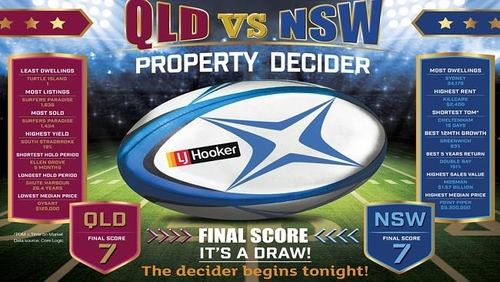 QLD victor over NSW in property stake clash