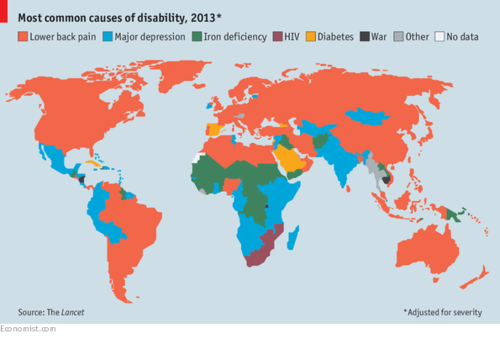 Global disability