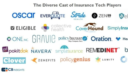 Insurance Tech Startups Are Invading the Multi-Trillion Dollar Insurance Industry