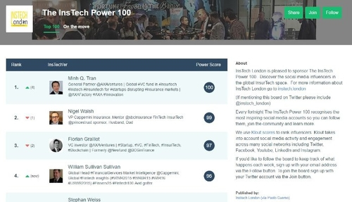 InsTech Power 100 - join the fun!