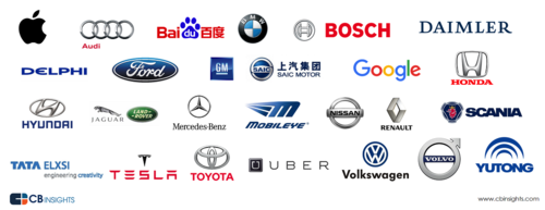 The Driveless Car Market: A Market That Includes More Than Google...