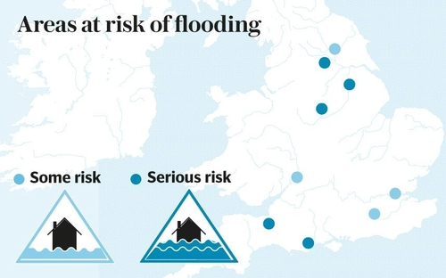 Could your new home be uninsurable due to flood risk ?