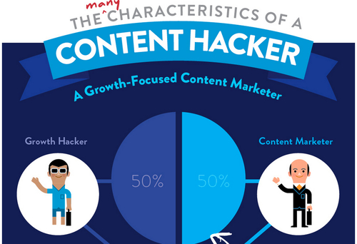 3 Things We Can Learn From a Content Hacker