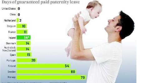 Paternity Leave - what do you need to know?