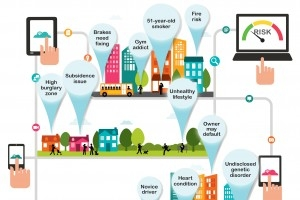 Insurance industry gets digital...
