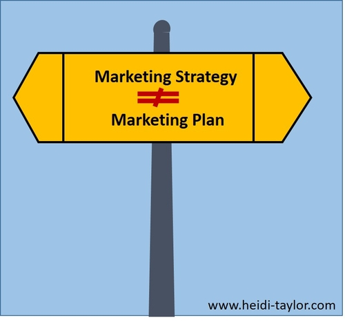 A marketing plan is not a marketing strategy