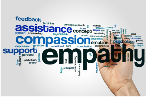 The possible impact of empathy on increasing ROI on global assignments