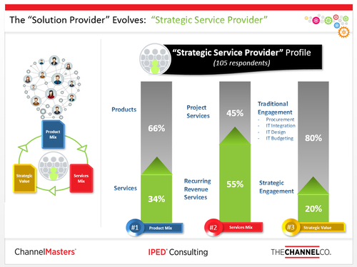 What makes a seamless service provider?
