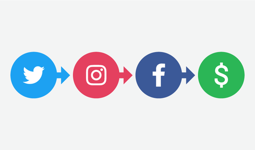 7 Tips to Optimize Your Social Media Conversions