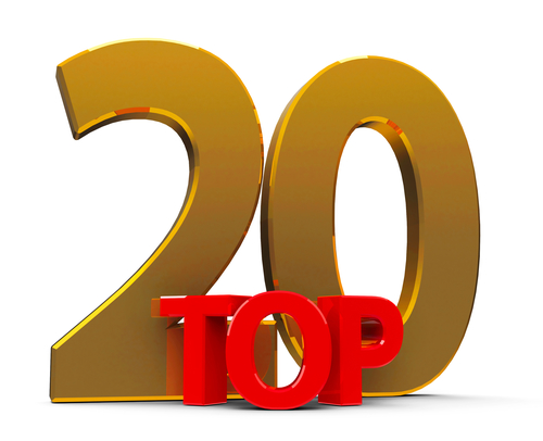 Top 20 Legal Stories of 2016