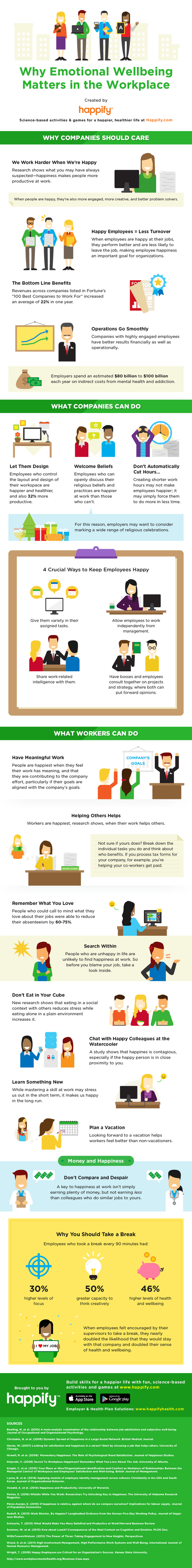 Why your Happiness should be Important to your Employer