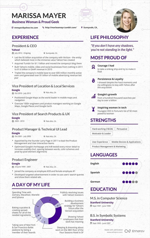 Is A One Page CV Enough?