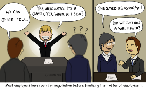 Salary Negotiations... Things to consider when making an offer