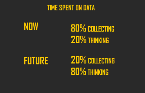 Stop collecting data and start thinking - the mindset shift businesses need to make