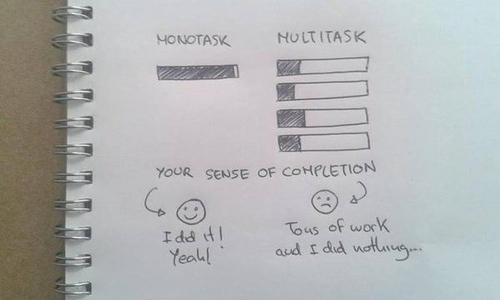 Multitasking is the enemy of progress