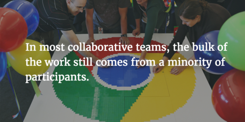 Is your team using Google's secret social code?